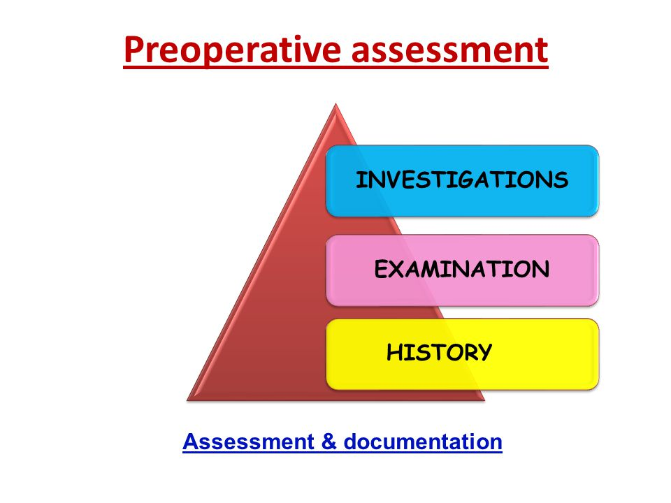 INVESTIGATIONSEXAMINATION HISTORY Preoperative assessment Assessment & documentation