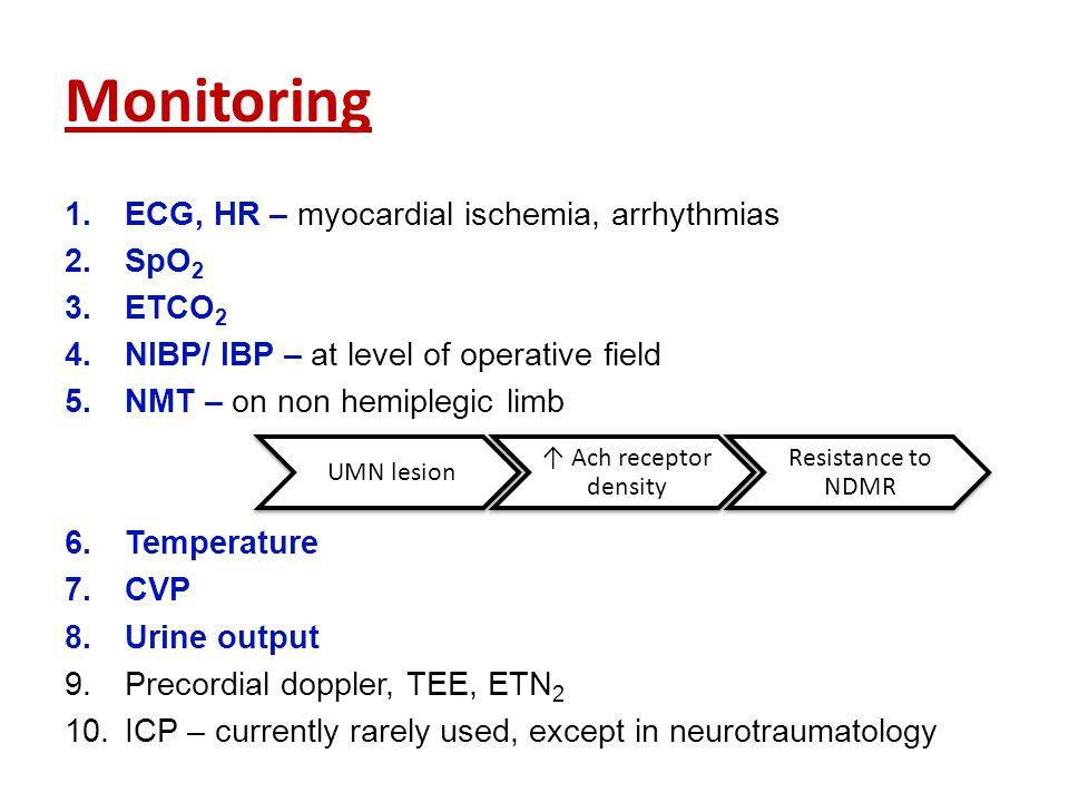 Monitoring 1.ECG, HR – myocardial ischemia, arrhythmias 2.SpO 2 3.ETCO 2 4.NIBP/ IBP – at level of operative field 5.NMT – on non hemiplegic limb 6.Te