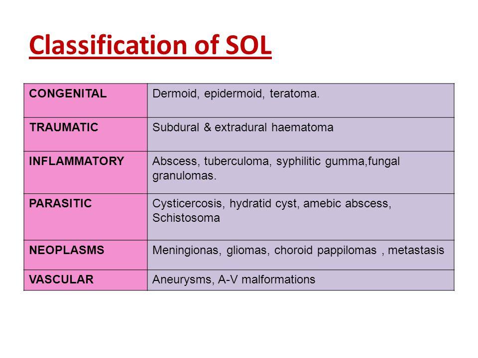 Classification of SOL CONGENITALDermoid, epidermoid, teratoma. TRAUMATICSubdural & extradural haematoma INFLAMMATORYAbscess, tuberculoma, syphilitic g