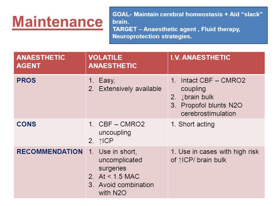 "Maintenance GOAL- Maintain cerebral homeostasis + Aid ""slack"" brain. TARGET – Anaesthetic agent, Fluid therapy, Neuroprotection strategies. ANAESTHETI"