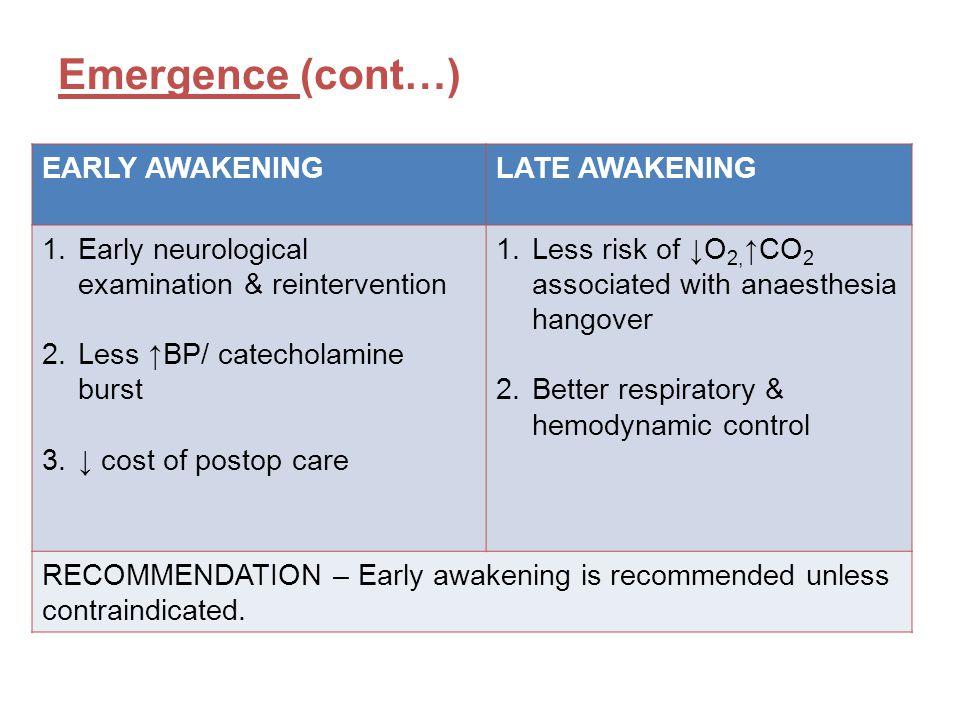 Emergence (cont…) EARLY AWAKENINGLATE AWAKENING 1.Early neurological examination & reintervention 2.Less ↑BP/ catecholamine burst 3.↓ cost of postop c
