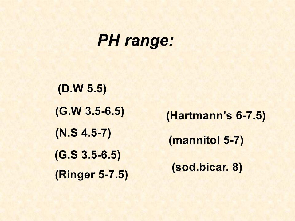 PH range: (D.W 5.5) (G.W 3.5-6.5) (N.S 4.5-7) (G.S 3.5-6.5) (Ringer 5-7.5) (Hartmann s 6-7.5) (mannitol 5-7) (sod.bicar.