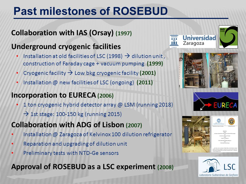 Past milestones of ROSEBUD Collaboration with IAS (Orsay) (1997) Underground cryogenic facilities Installation at old facilities of LSC (1998)  dilut