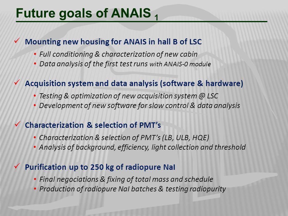 Future goals of ANAIS 1 Mounting new housing for ANAIS in hall B of LSC Full conditioning & characterization of new cabin Data analysis of the first t