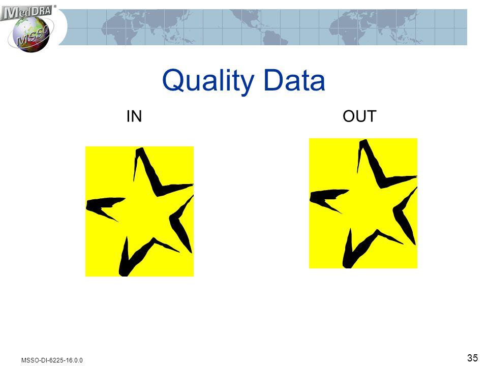 MSSO-DI-6225-16.0.0 35 Quality Data INOUT