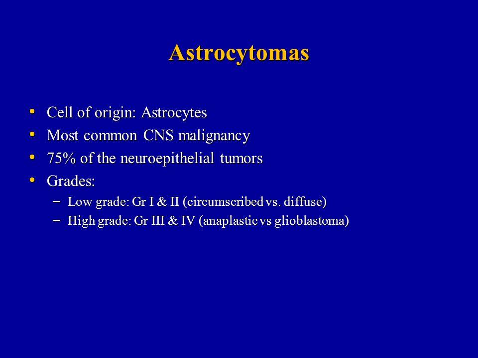 Astrocytomas Cell of origin: Astrocytes Cell of origin: Astrocytes Most common CNS malignancy Most common CNS malignancy 75% of the neuroepithelial tu