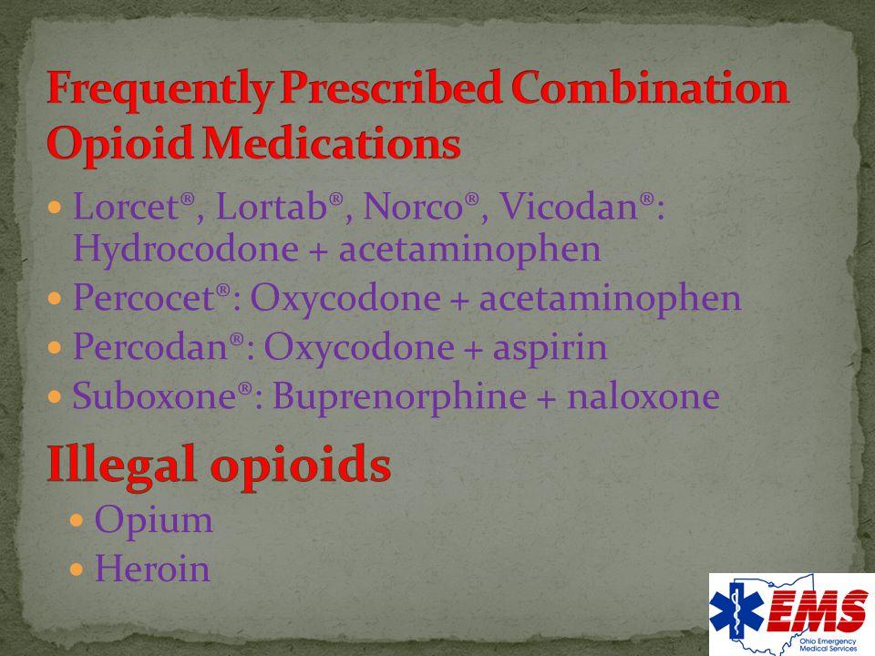 Buprenorphine Codeine Fentanyl Hydrocodone Hydromorphone Methadone Morphine Oxycodone