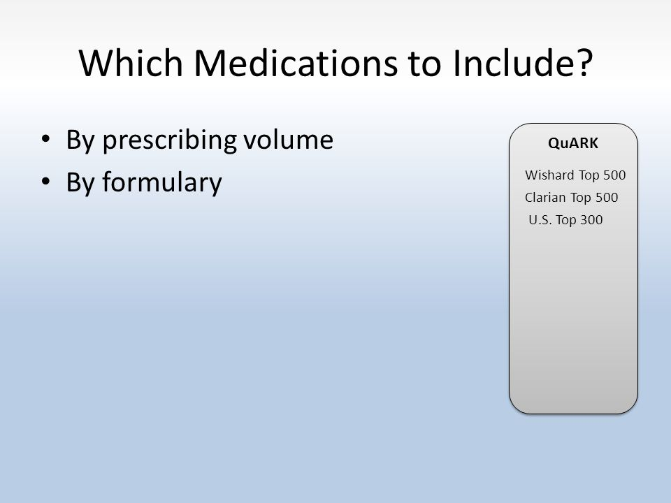 Which Medications to Include.
