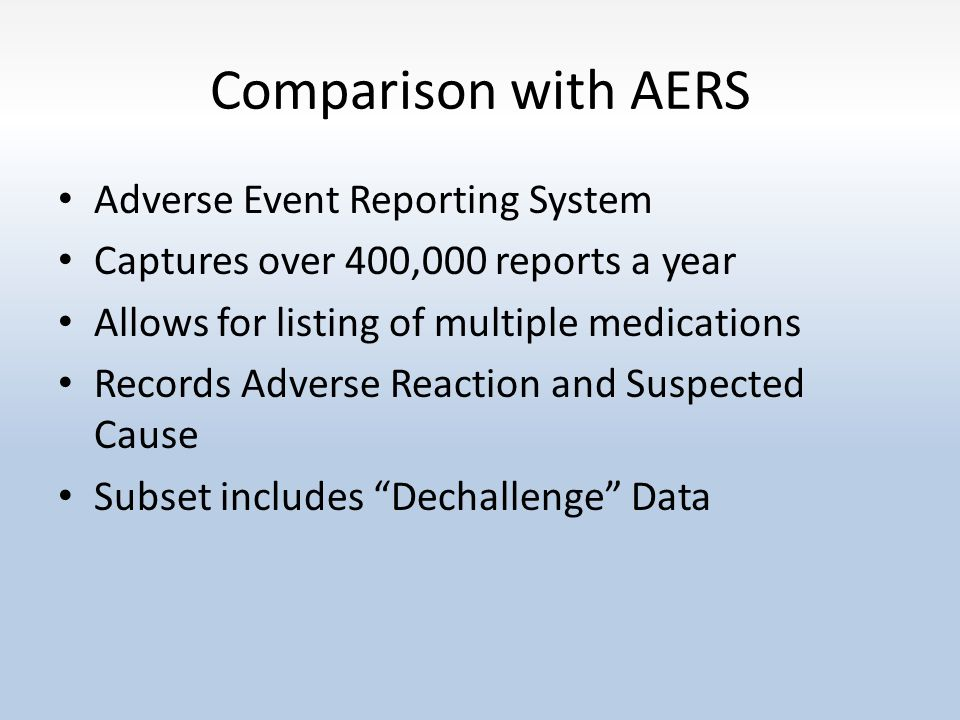 Comparison with AERS Adverse Event Reporting System Captures over 400,000 reports a year Allows for listing of multiple medications Records Adverse Reaction and Suspected Cause Subset includes Dechallenge Data