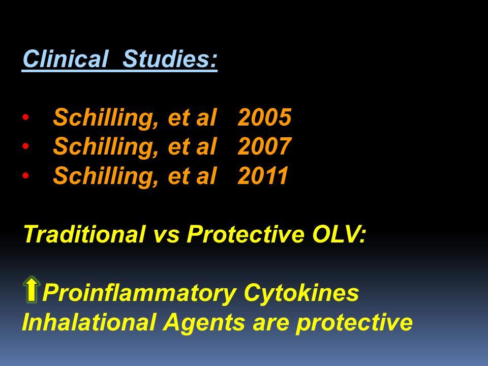 Clinical Studies: Schilling, et al 2005 Schilling, et al 2007 Schilling, et al 2011 Traditional vs Protective OLV: Proinflammatory Cytokines Inhalational Agents are protective