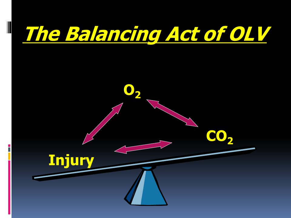 CO 2 Injury The Balancing Act of OLV O2O2