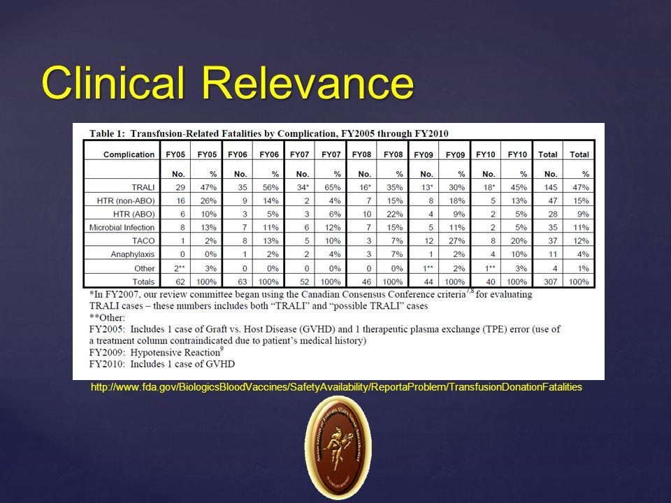 http://www.fda.gov/BiologicsBloodVaccines/SafetyAvailability/ReportaProblem/TransfusionDonationFatalities