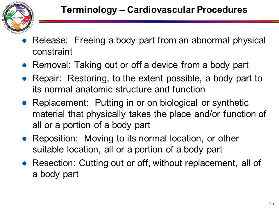 Terminology – Cardiovascular Procedures Release: Freeing a body part from an abnormal physical constraint Removal: Taking out or off a device from a body part Repair: Restoring, to the extent possible, a body part to its normal anatomic structure and function Replacement: Putting in or on biological or synthetic material that physically takes the place and/or function of all or a portion of a body part Reposition: Moving to its normal location, or other suitable location, all or a portion of a body part Resection: Cutting out or off, without replacement, all of a body part 15