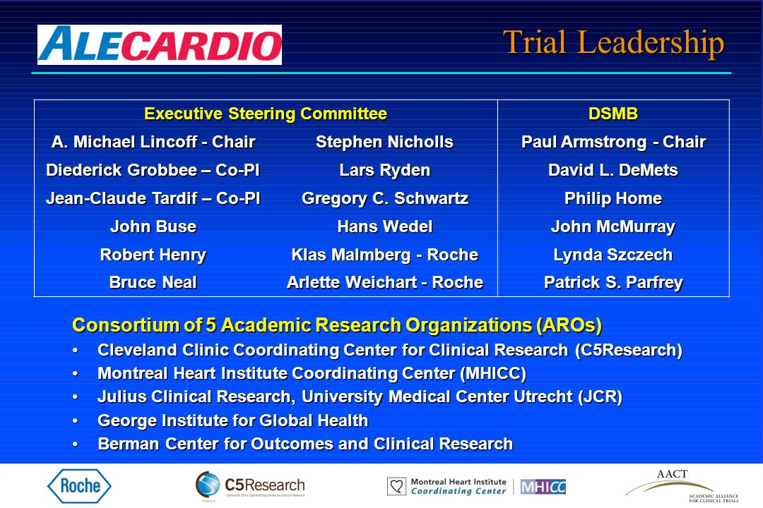 AML Trial Leadership Consortium of 5 Academic Research Organizations (AROs) Cleveland Clinic Coordinating Center for Clinical Research (C5Research)Cleveland Clinic Coordinating Center for Clinical Research (C5Research) Montreal Heart Institute Coordinating Center (MHICC)Montreal Heart Institute Coordinating Center (MHICC) Julius Clinical Research, University Medical Center Utrecht (JCR)Julius Clinical Research, University Medical Center Utrecht (JCR) George Institute for Global HealthGeorge Institute for Global Health Berman Center for Outcomes and Clinical ResearchBerman Center for Outcomes and Clinical Research Executive Steering Committee DSMB A.