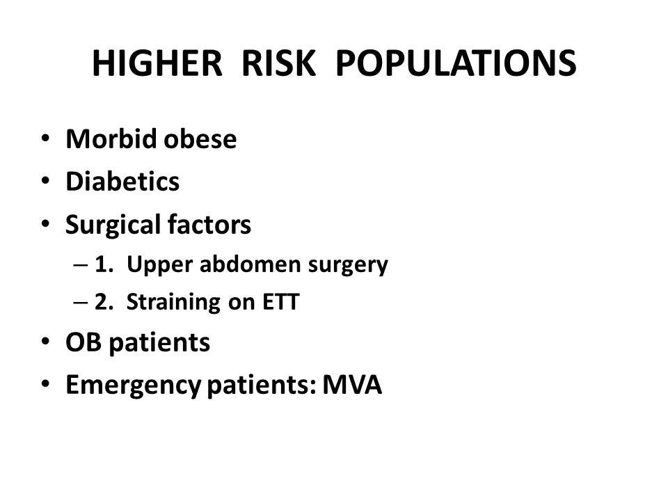 HIGHER RISK POPULATIONS Morbid obese Diabetics Surgical factors – 1. Upper abdomen surgery – 2. Straining on ETT OB patients Emergency patients: MVA