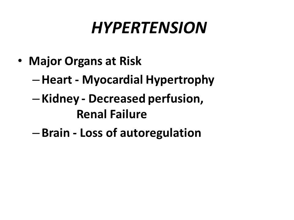HYPERTENSION Major Organs at Risk – Heart - Myocardial Hypertrophy – Kidney - Decreased perfusion, Renal Failure – Brain - Loss of autoregulation