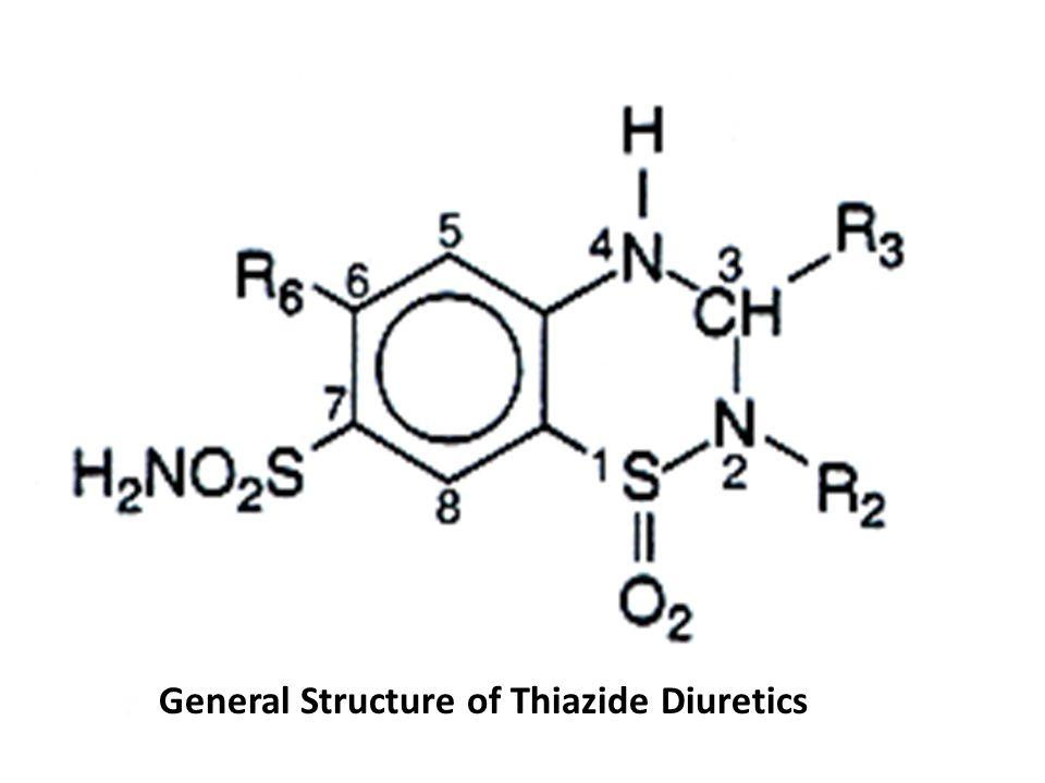 General Structure of Thiazide Diuretics