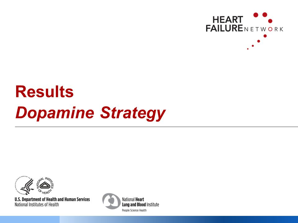 Results Dopamine Strategy