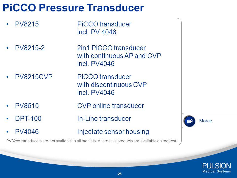 24 PiCCO Pressure Transducer