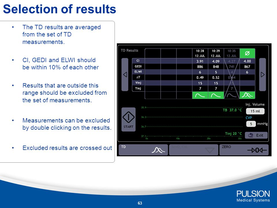 """62 Thermodilution When """"Wait is displayed in the TD window the blood temperature profile is being calculated."""