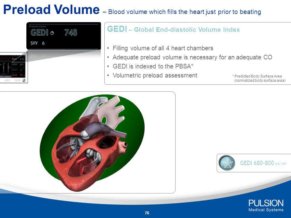 75 Cardiac Output – Blood volume, amount of blood pumped by the heart per minute CI – Cardiac Index (Thermodilution) PCCI – Pulse Contour Cardiac Index (Cont.