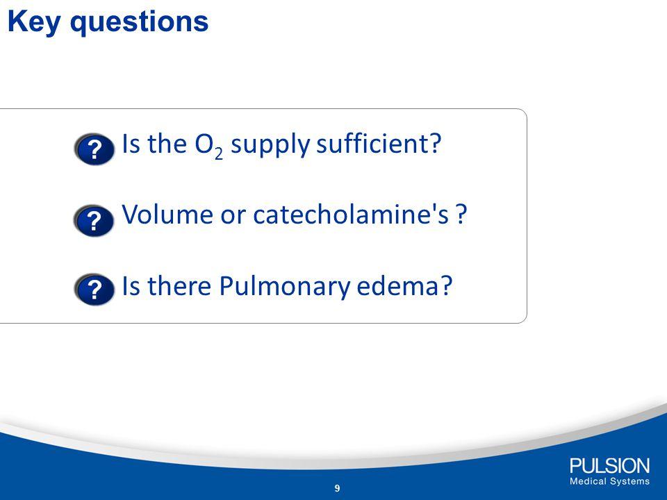 8 What are hemodynamics.When is hemodynamic monitoring indicated.