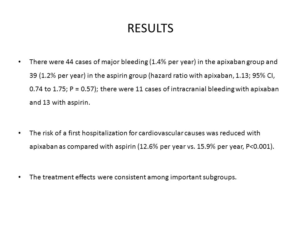 RESULTS There were 44 cases of major bleeding (1.4% per year) in the apixaban group and 39 (1.2% per year) in the aspirin group (hazard ratio with api