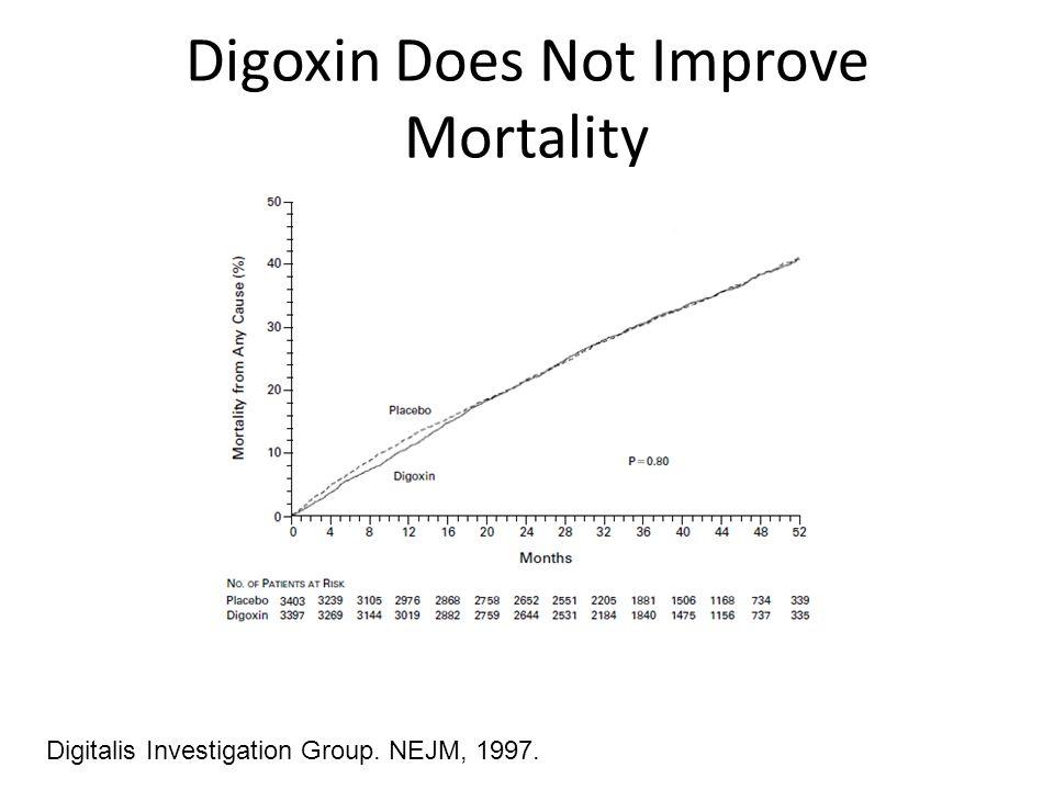 Digoxin Does Not Improve Mortality Digitalis Investigation Group. NEJM, 1997.