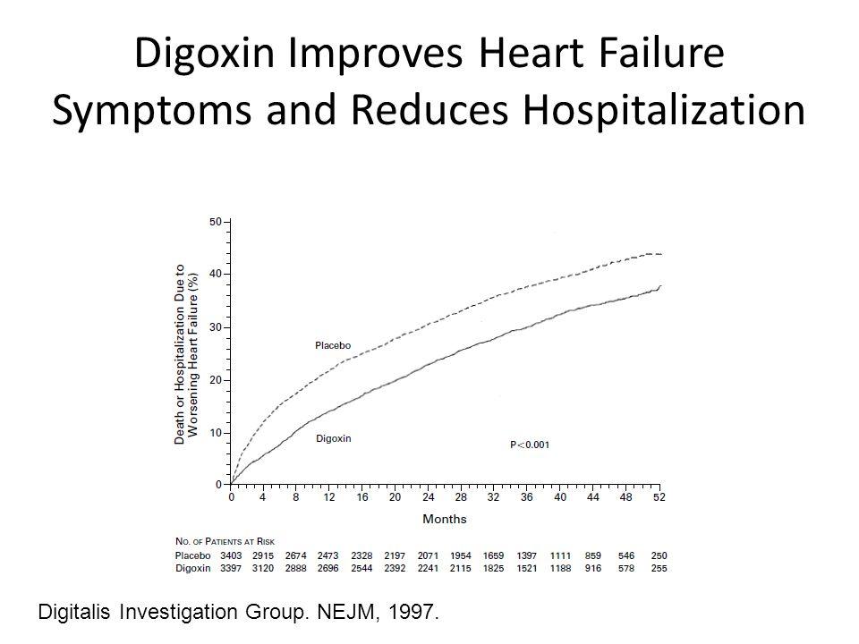 Digoxin Improves Heart Failure Symptoms and Reduces Hospitalization Digitalis Investigation Group. NEJM, 1997.