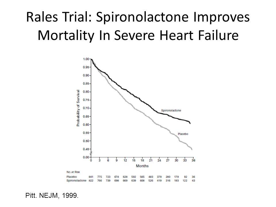 Rales Trial: Spironolactone Improves Mortality In Severe Heart Failure Pitt. NEJM, 1999.
