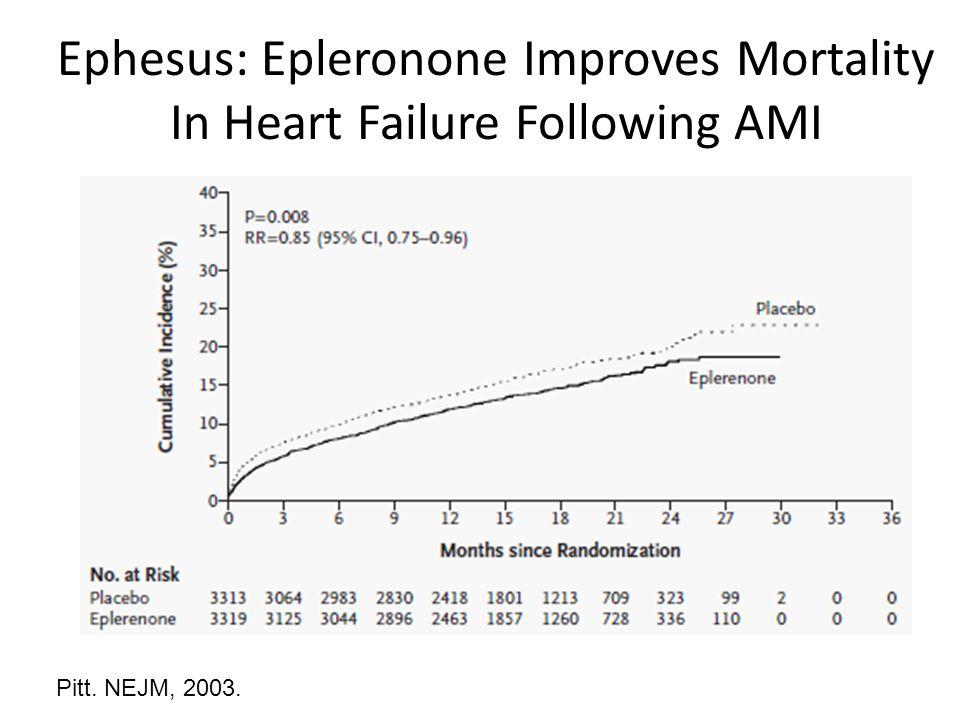 Ephesus: Epleronone Improves Mortality In Heart Failure Following AMI Pitt. NEJM, 2003.
