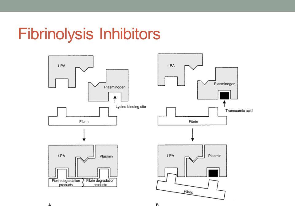 Fibrinolysis Inhibitors