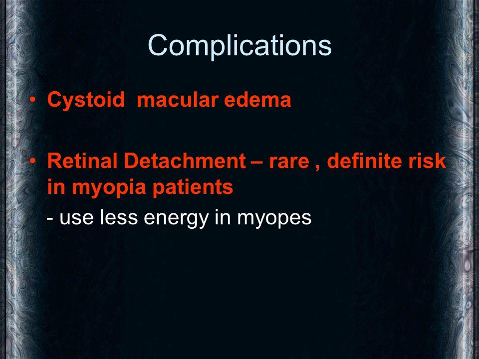 Complications Cystoid macular edema Retinal Detachment – rare, definite risk in myopia patients - use less energy in myopes