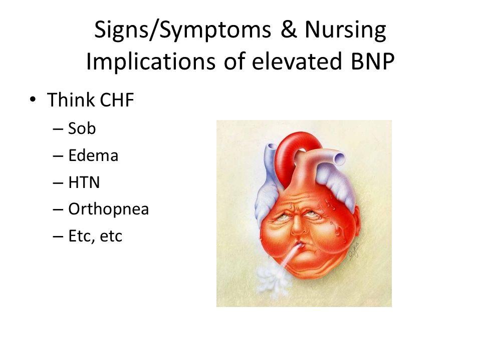 Signs/Symptoms & Nursing Implications of elevated BNP Think CHF – Sob – Edema – HTN – Orthopnea – Etc, etc