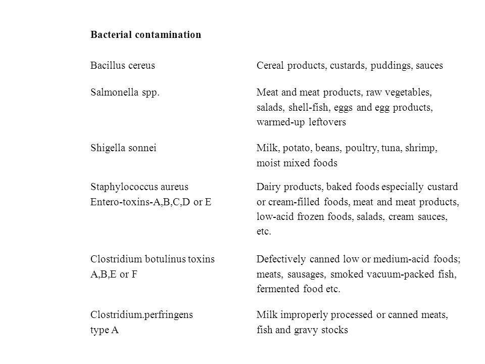 Bacterial contamination Bacillus cereusCereal products, custards, puddings, sauces Salmonella spp. Meat and meat products, raw vegetables, salads, she