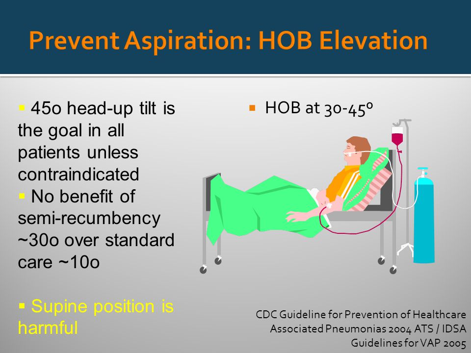  HOB at 30-45º CDC Guideline for Prevention of Healthcare Associated Pneumonias 2004 ATS / IDSA Guidelines for VAP 2005  45o head-up tilt is the goal in all patients unless contraindicated  No benefit of semi-recumbency ~30o over standard care ~10o  Supine position is harmful