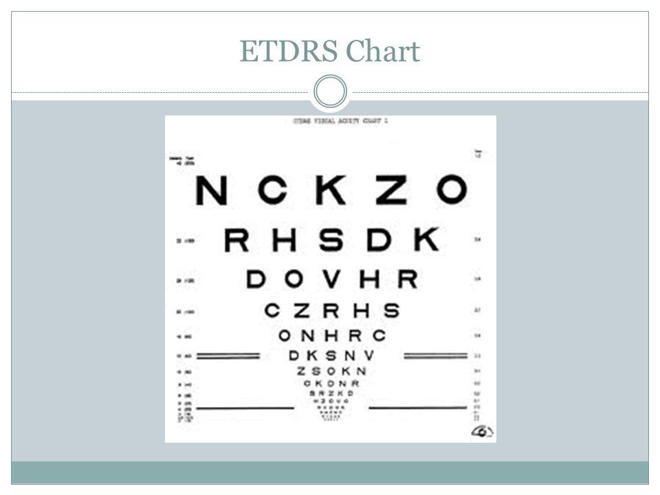 ETDRS Chart