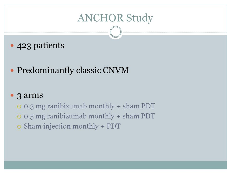 ANCHOR Study 423 patients Predominantly classic CNVM 3 arms  0.3 mg ranibizumab monthly + sham PDT  0.5 mg ranibizumab monthly + sham PDT  Sham injection monthly + PDT