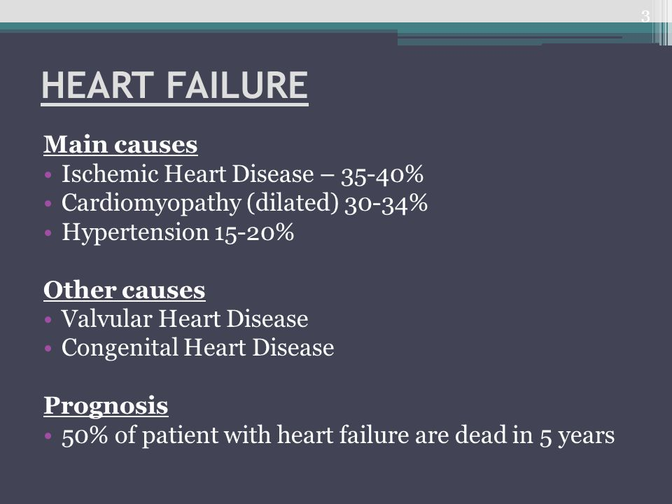 HEART FAILURE Main causes Ischemic Heart Disease – 35-40% Cardiomyopathy (dilated) 30-34% Hypertension 15-20% Other causes Valvular Heart Disease Cong