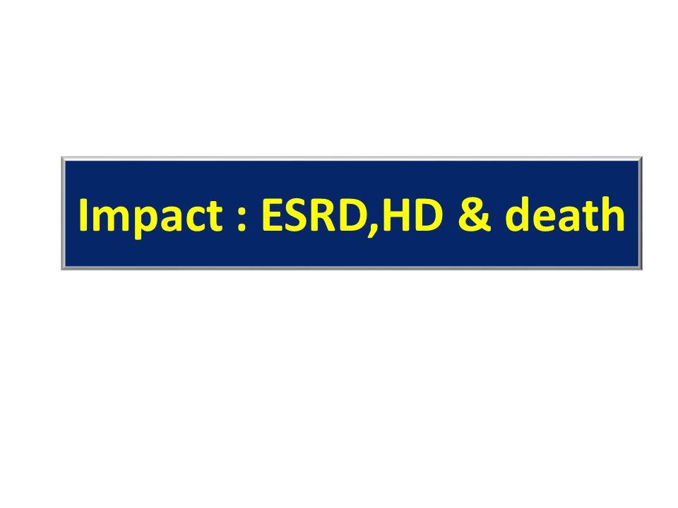 Impact : ESRD,HD & death