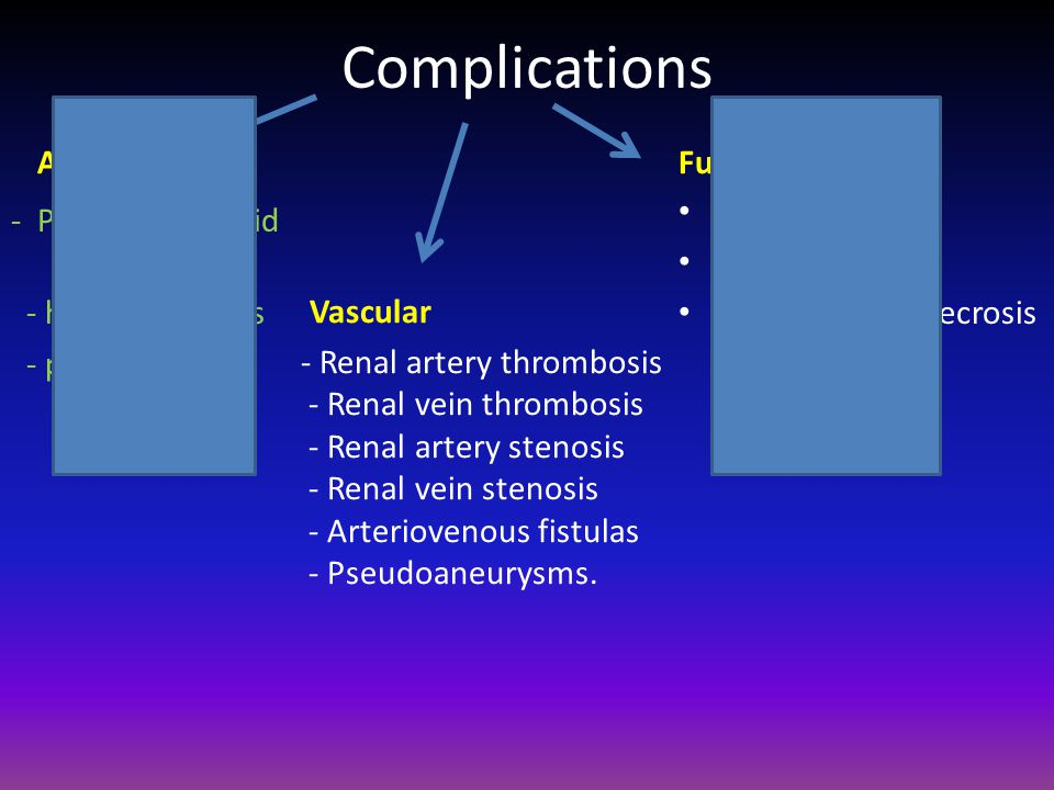 Complications Anatomic - Perinephric fluid collections - hydronephrosis - parenchymal masses.