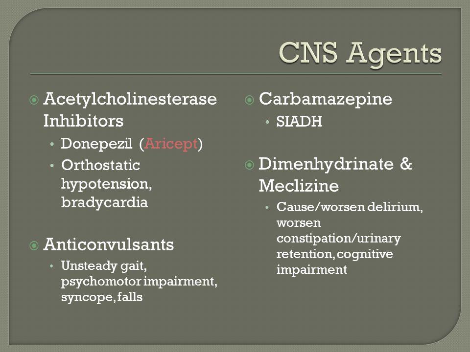  Acetylcholinesterase Inhibitors Donepezil (Aricept) Orthostatic hypotension, bradycardia  Anticonvulsants Unsteady gait, psychomotor impairment, sy