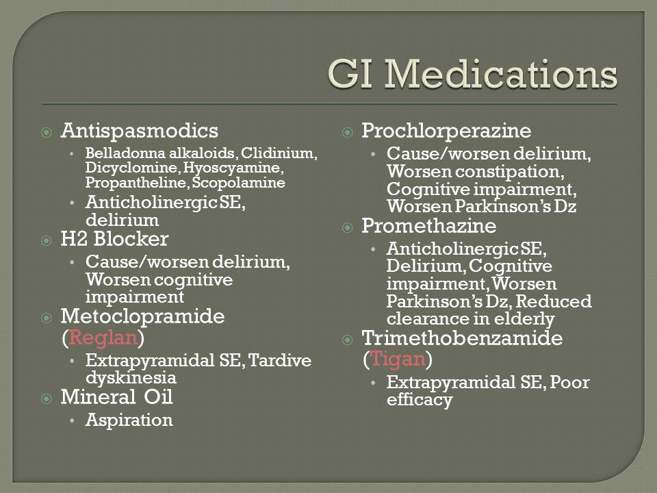  Antispasmodics Belladonna alkaloids, Clidinium, Dicyclomine, Hyoscyamine, Propantheline, Scopolamine Anticholinergic SE, delirium  H2 Blocker Cause/worsen delirium, Worsen cognitive impairment  Metoclopramide (Reglan) Extrapyramidal SE, Tardive dyskinesia  Mineral Oil Aspiration  Prochlorperazine Cause/worsen delirium, Worsen constipation, Cognitive impairment, Worsen Parkinson's Dz  Promethazine Anticholinergic SE, Delirium, Cognitive impairment, Worsen Parkinson's Dz, Reduced clearance in elderly  Trimethobenzamide (Tigan) Extrapyramidal SE, Poor efficacy