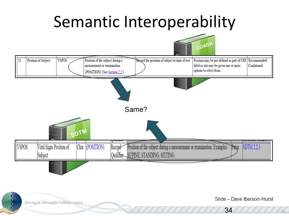 34 Semantic Interoperability 34 CDASH SDTM Same? Slide – Dave Iberson-Hurst