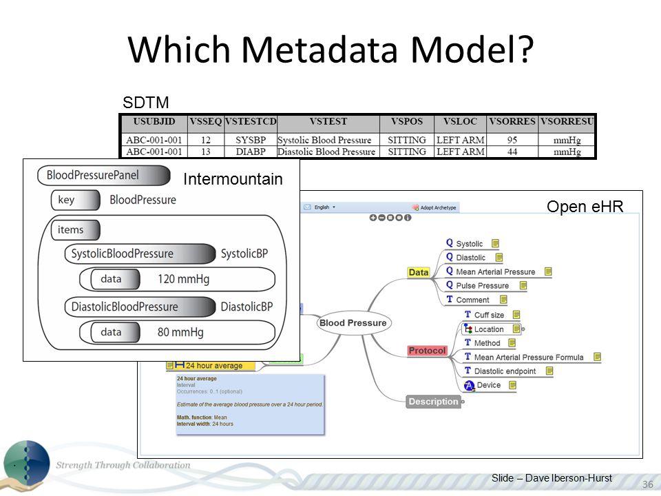 36 Which Metadata Model? SDTM Intermountain Open eHR Slide – Dave Iberson-Hurst