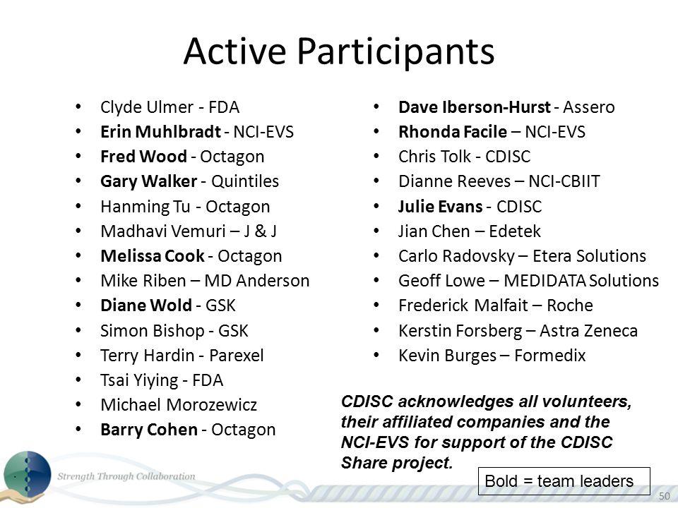 50 Active Participants Clyde Ulmer - FDA Erin Muhlbradt - NCI-EVS Fred Wood - Octagon Gary Walker - Quintiles Hanming Tu - Octagon Madhavi Vemuri – J