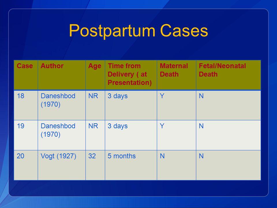 Postpartum Cases CaseAuthorAgeTime from Delivery ( at Presentation) Maternal Death Fetal/Neonatal Death 18Daneshbod (1970) NR3 daysYN 19Daneshbod (1970) NR3 daysYN 20Vogt (1927)325 monthsNN