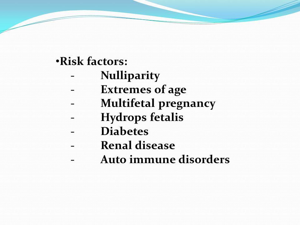 Risk factors: -Nulliparity -Extremes of age -Multifetal pregnancy -Hydrops fetalis -Diabetes -Renal disease -Auto immune disorders