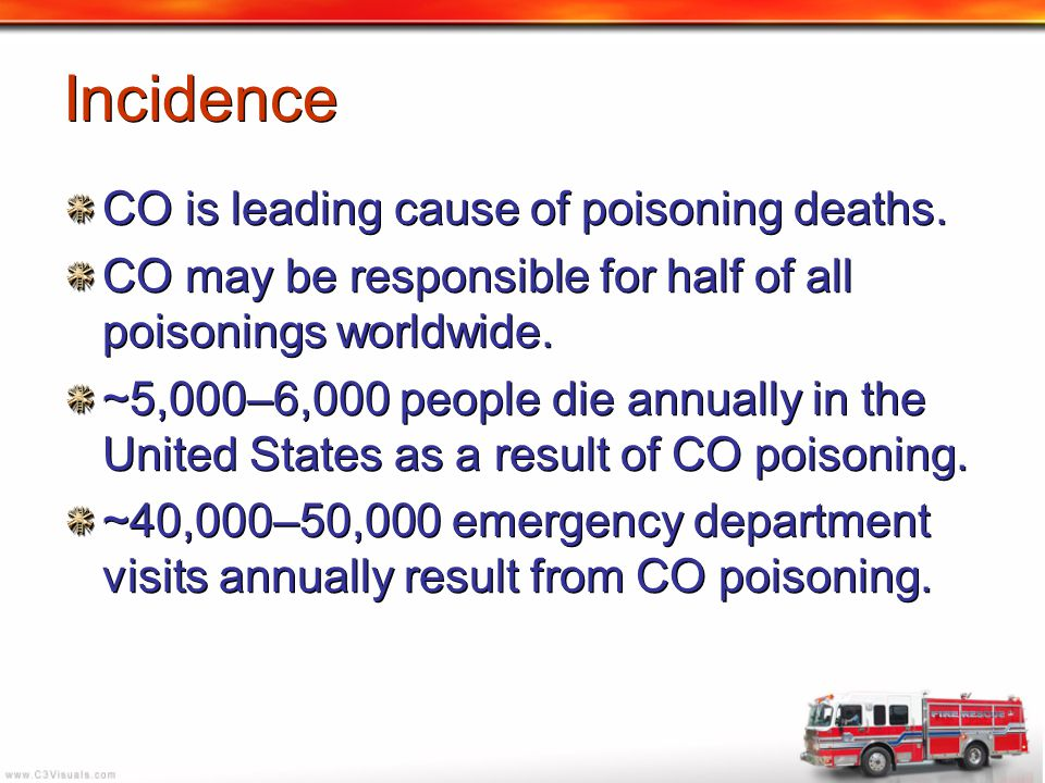 Incidence CO is leading cause of poisoning deaths. CO may be responsible for half of all poisonings worldwide. ~5,000–6,000 people die annually in the