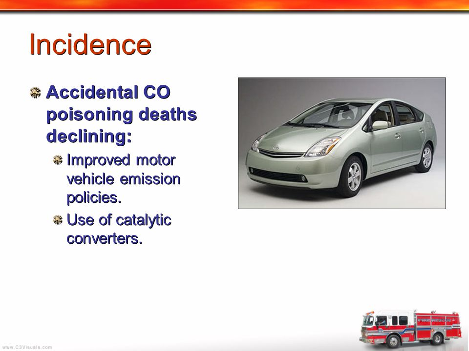 Incidence Accidental CO poisoning deaths declining: Improved motor vehicle emission policies. Use of catalytic converters. Accidental CO poisoning dea